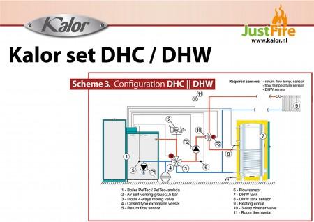KALOR-SET-DHC/DHW